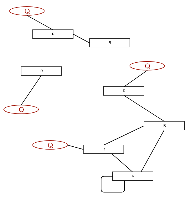 GraphQL: an offspring with good genes – Coding Thoughts